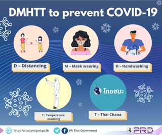 Covit02
